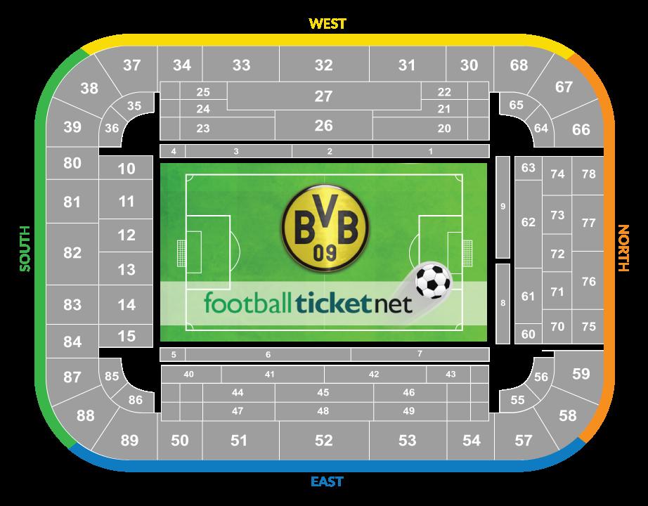 Dortmund Bayern 01.11.2017