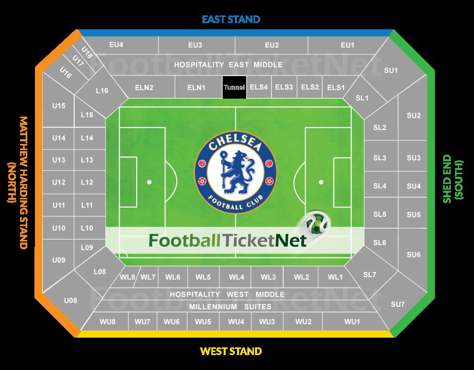 Image Result For Chelsea Vs Barcelona