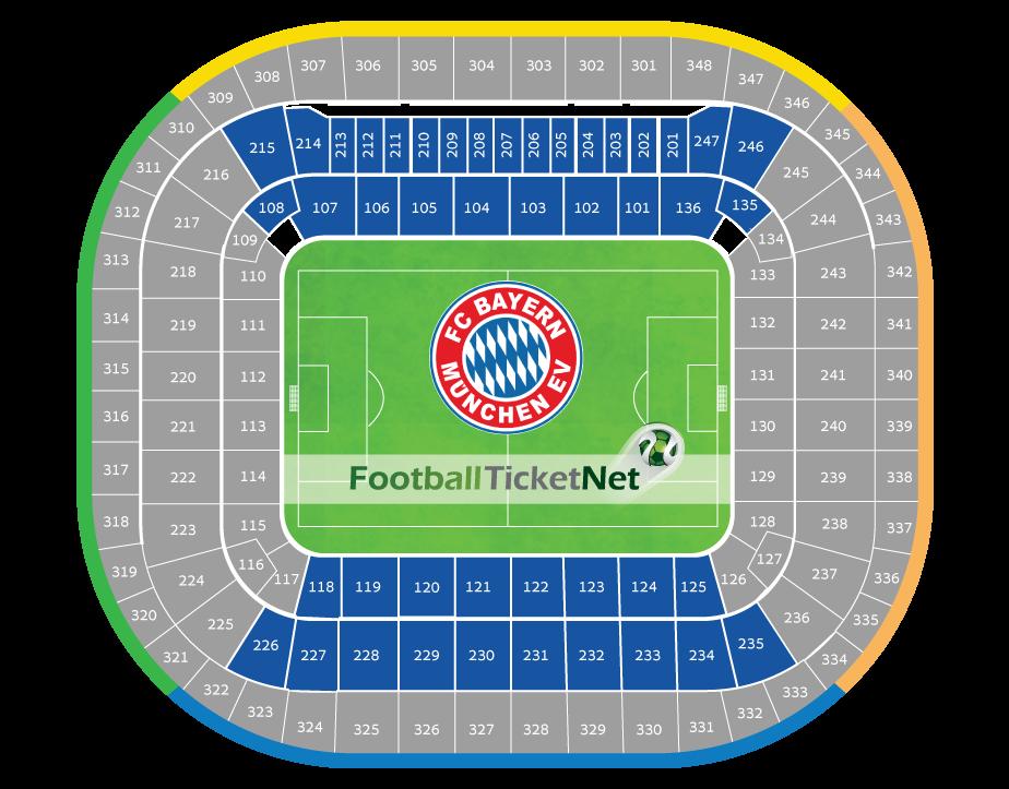 Bayern Munich Vs Paris Saint Germain 05 12 2017 Football