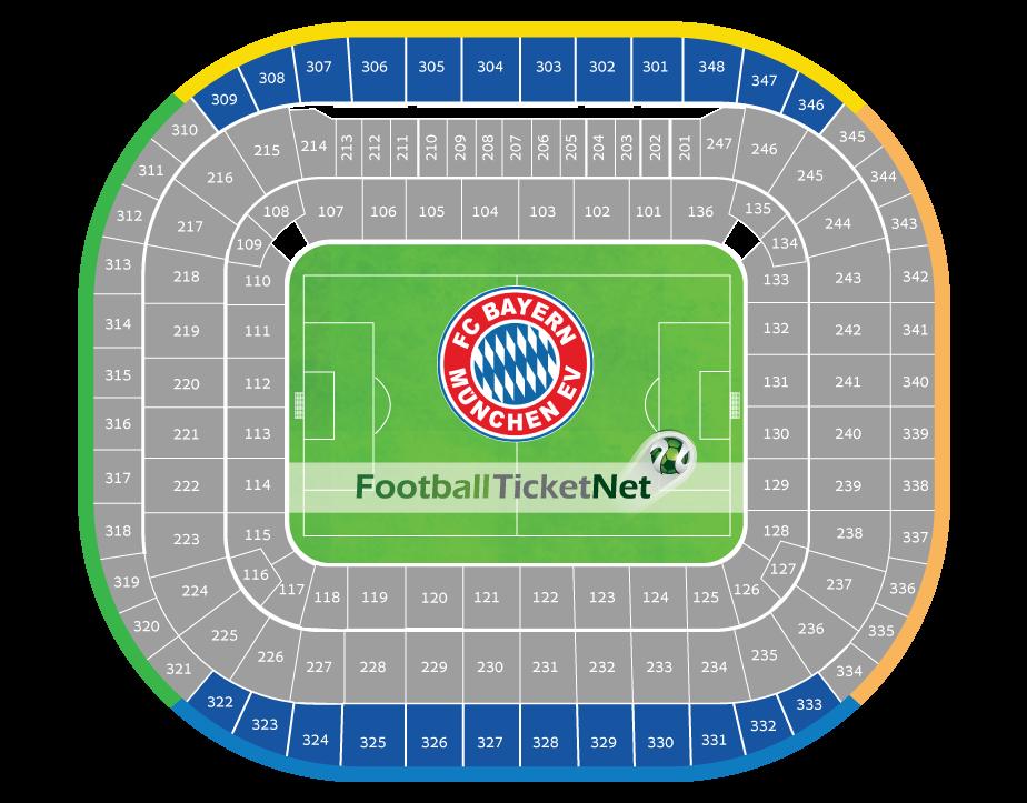 bayern arsenal tickets