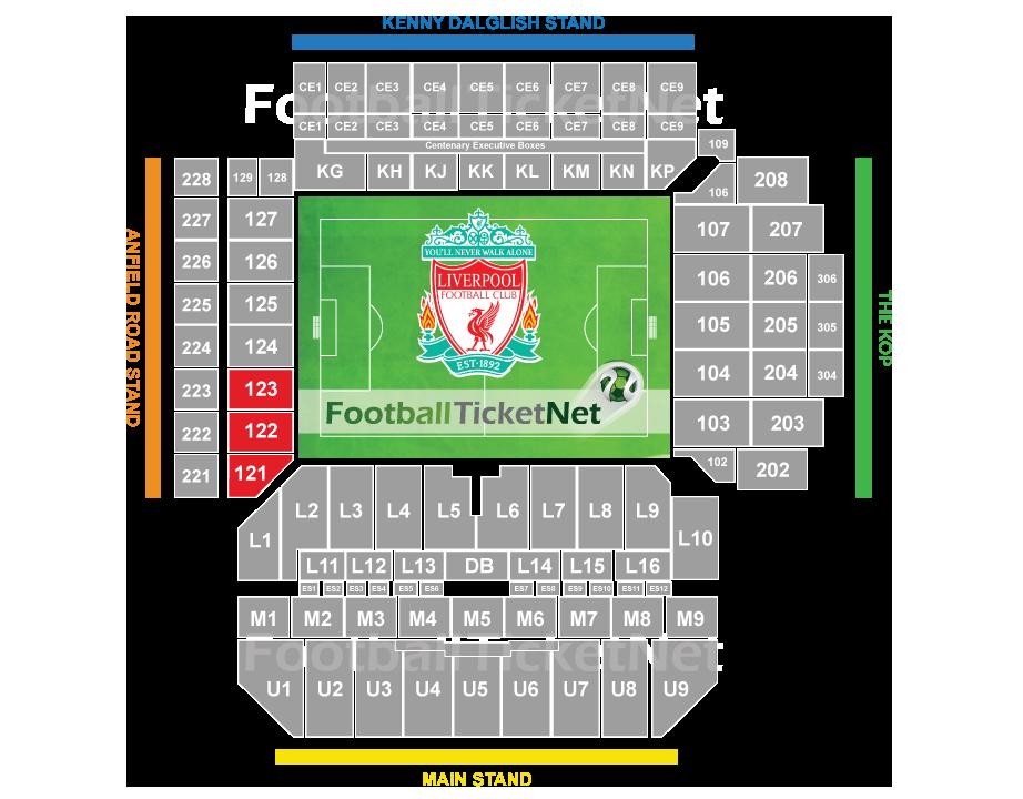 Image Result For En Vivo Juventus Vs Tottenham Hotspur En Vivo Tickets