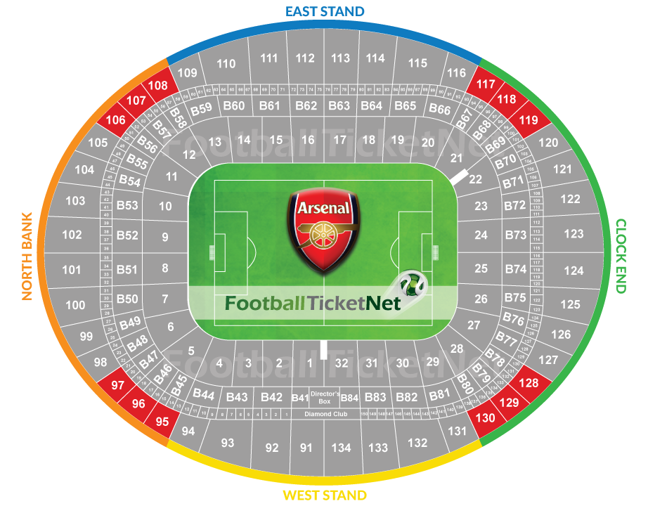 bayern munich vs arsenal tickets
