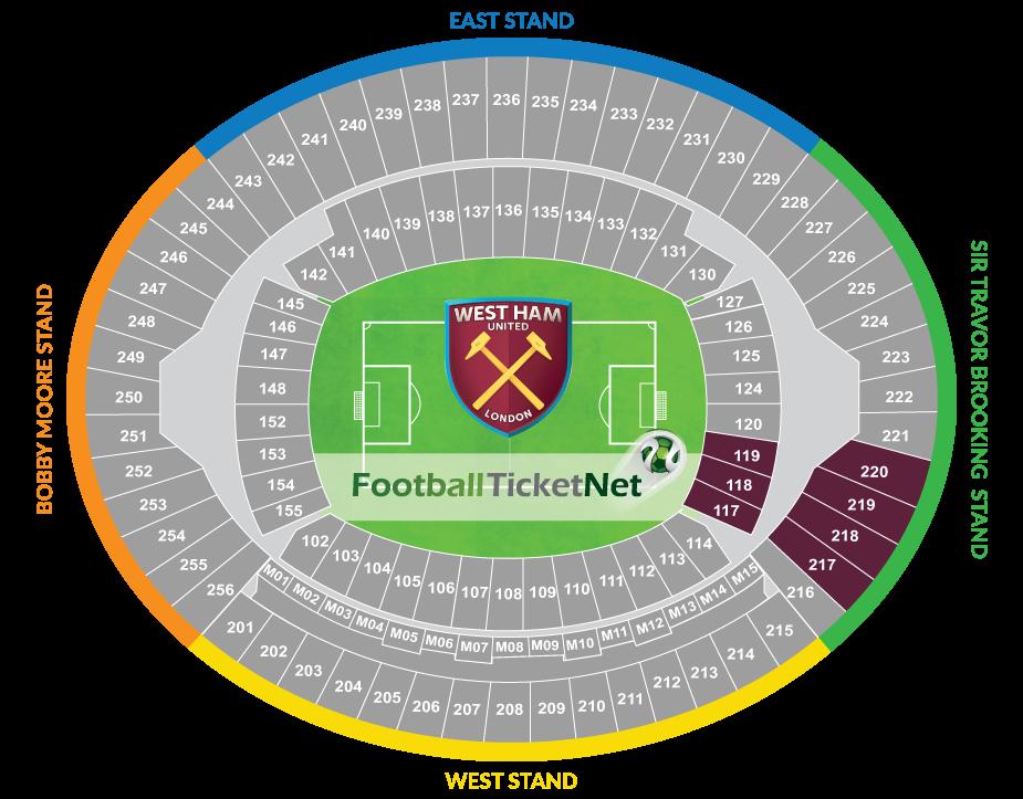 West Ham United Vs Manchester City 10 08 2019 Football
