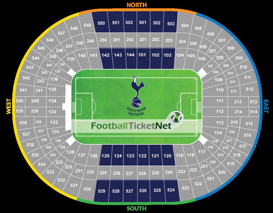 Tottenham Hotspur Vs Manchester City 14 04 2018 Football